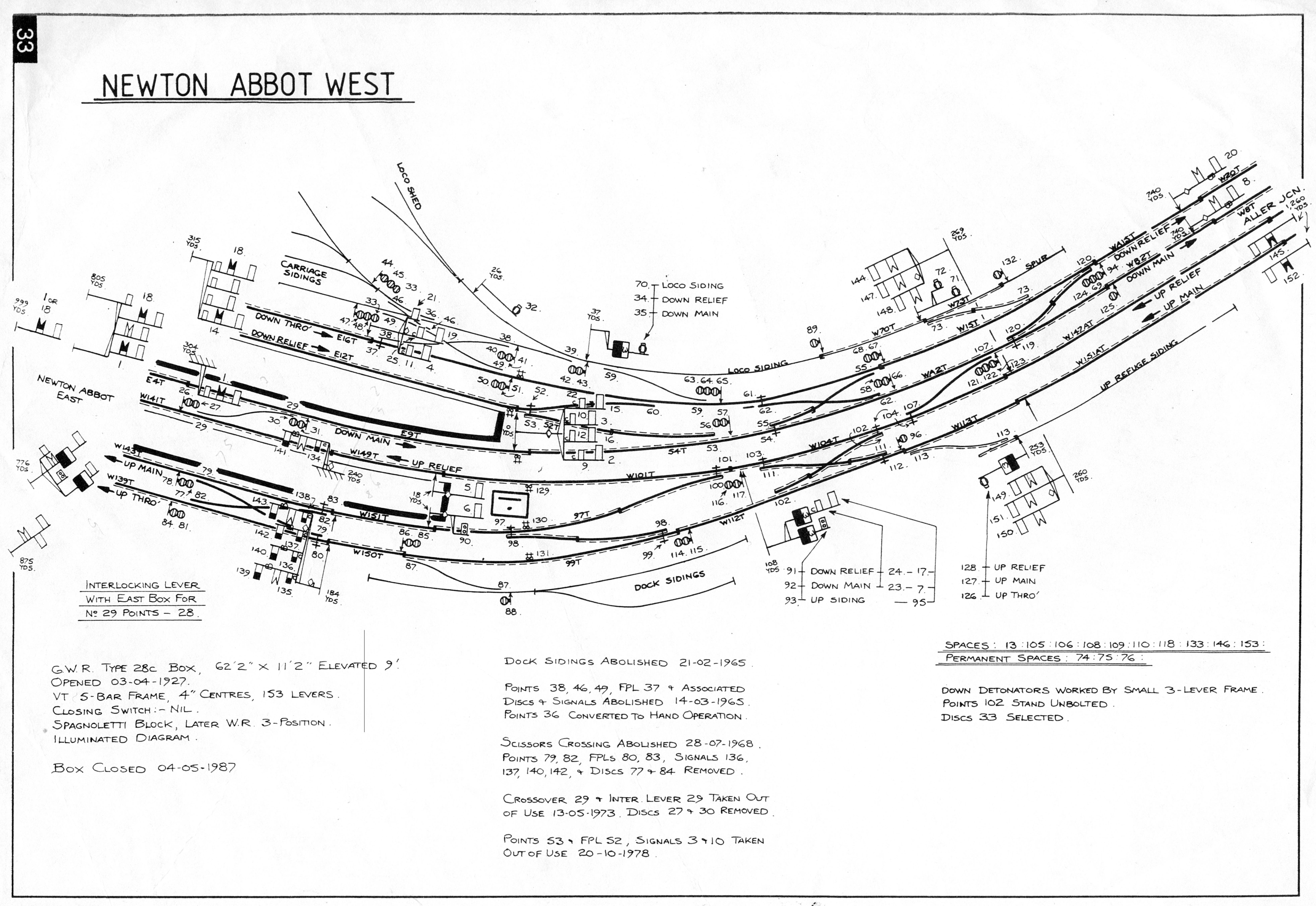 Alextrack Model Railways Newton Abbot Newton Abbot West