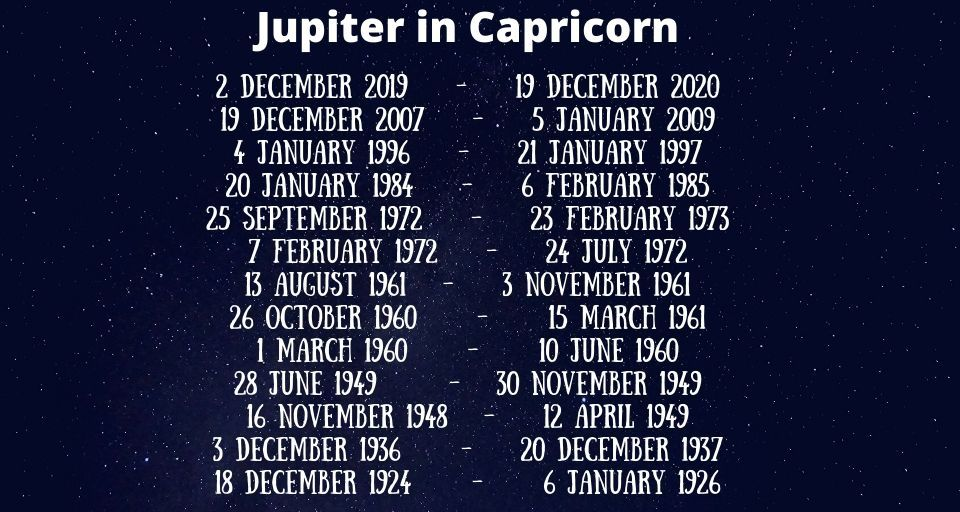 Jupiter in Capricorn