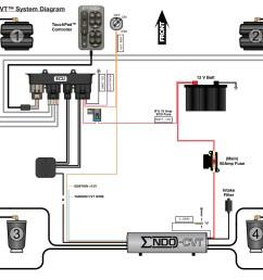 accuair endo cvt system diagram [ 1543 x 1078 Pixel ]