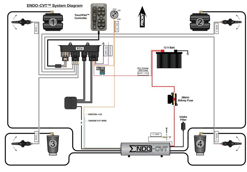 medium resolution of accuair endo cvt system diagram