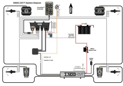small resolution of accuair endo cvt system diagram