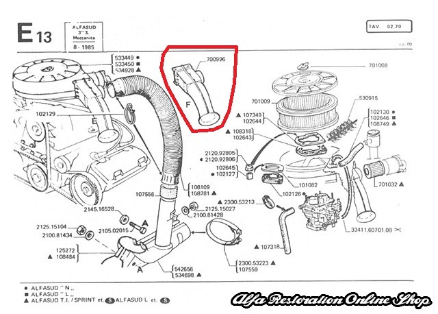 Alfa 33/Alfasud/Sprint Single Carburetor Idle Speed