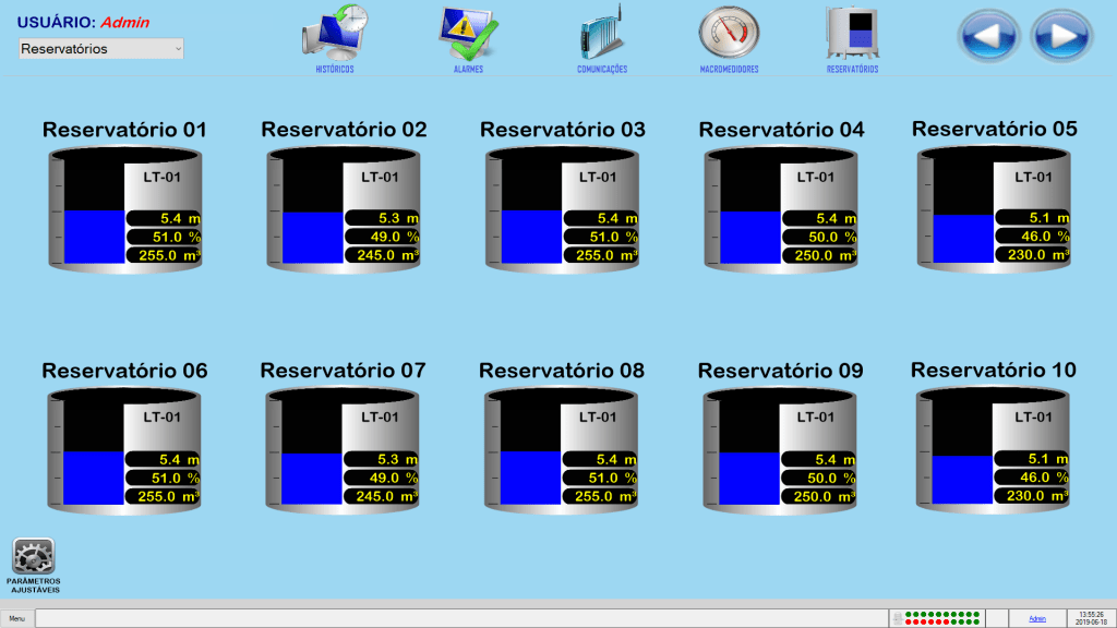 SCADA Reservatórios