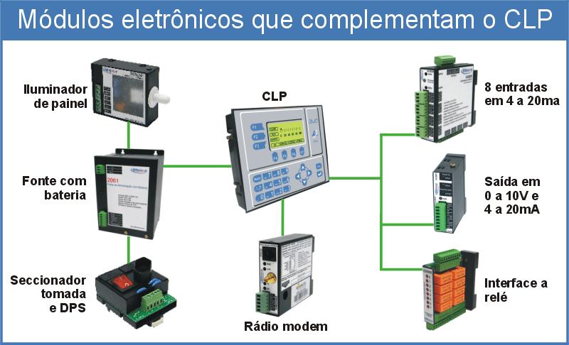 Catálogo Geral de Produtos Alfacomp – 2016