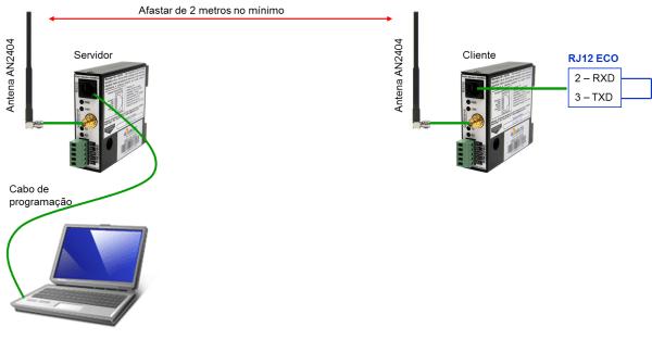 Rádio modem 6