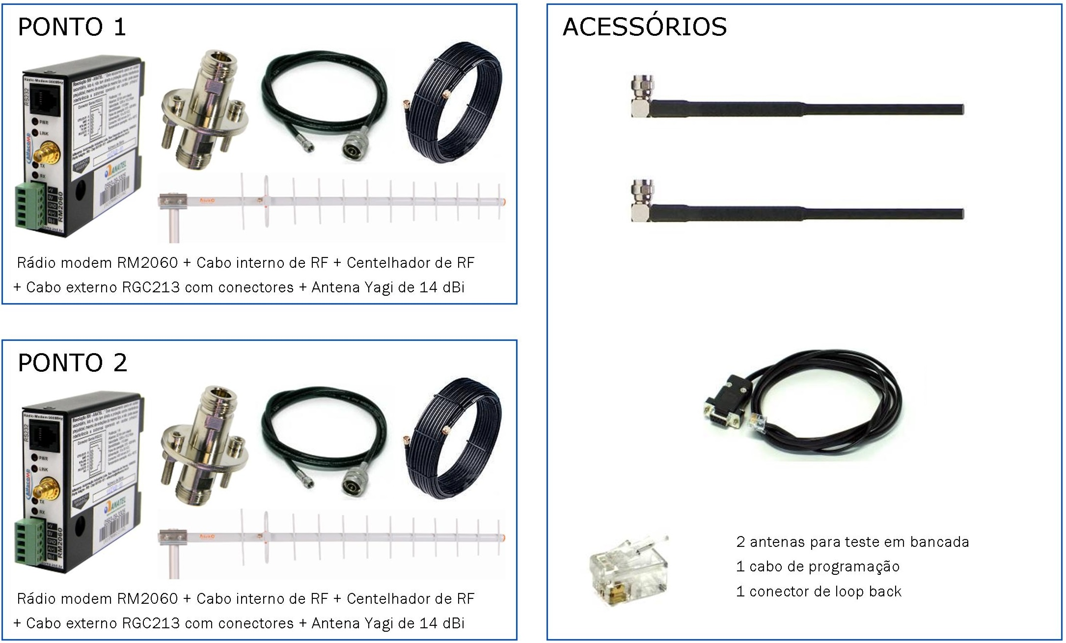 Kit rádio enlace 900 MHz