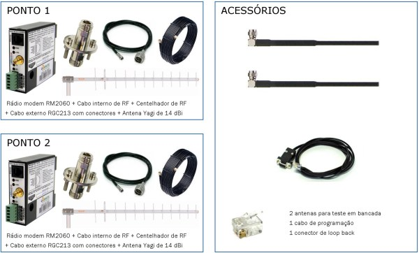 KIT RADIO ENLACE 1
