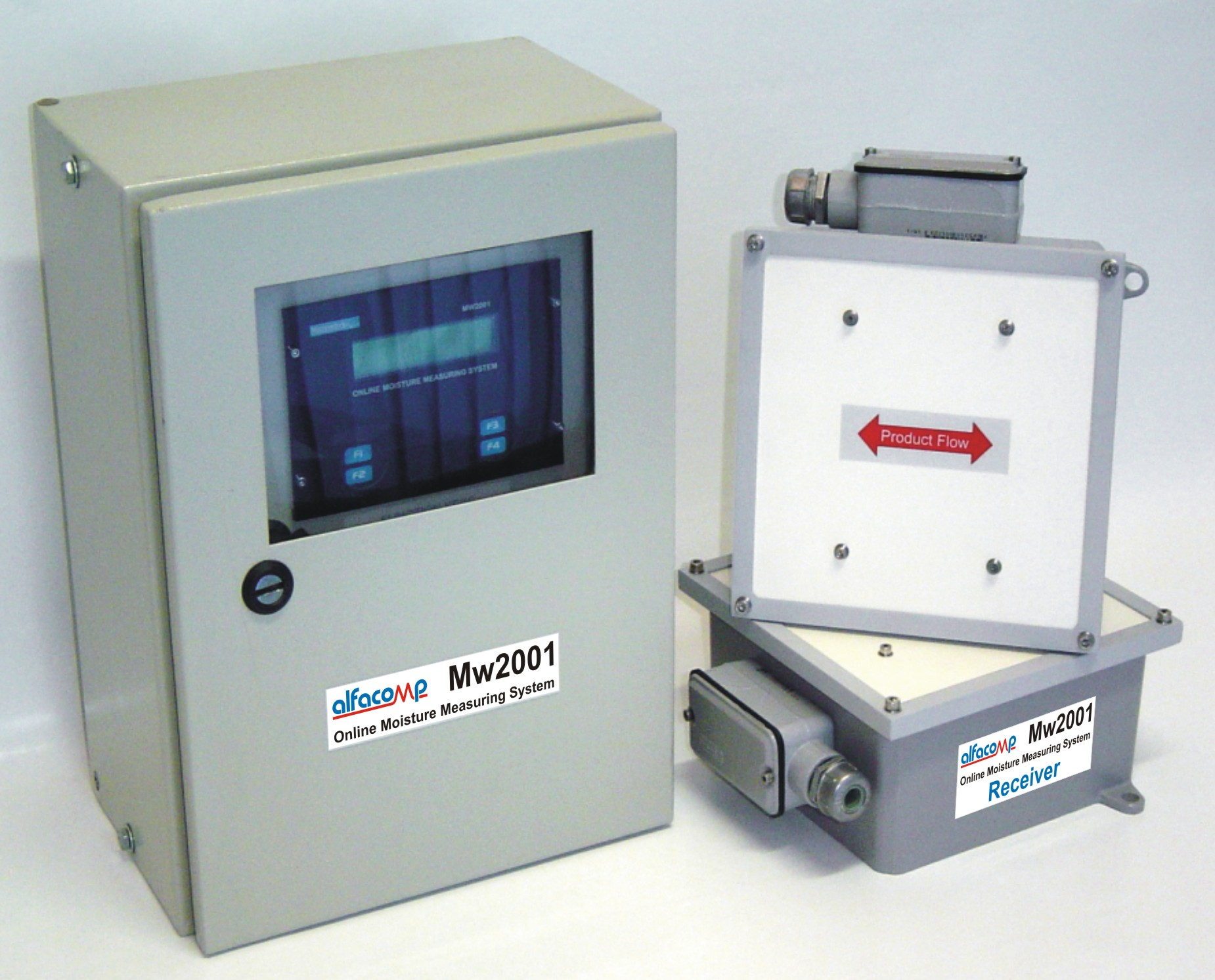 Mw2001 – Online moisture measuring system