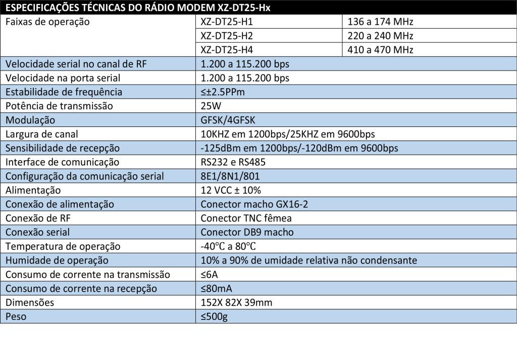 Thingsend XZ-DT25 Especificações