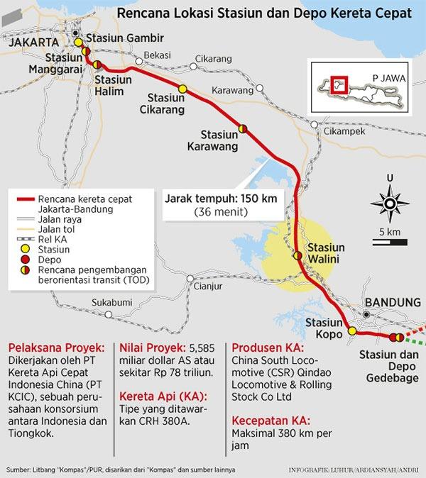 PerumahanMadinah City terkoneksi Feeder LRT
