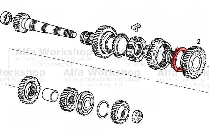 Alfa Romeo Gear