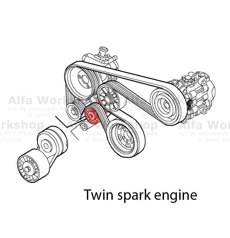alfa romeo twin cam engine