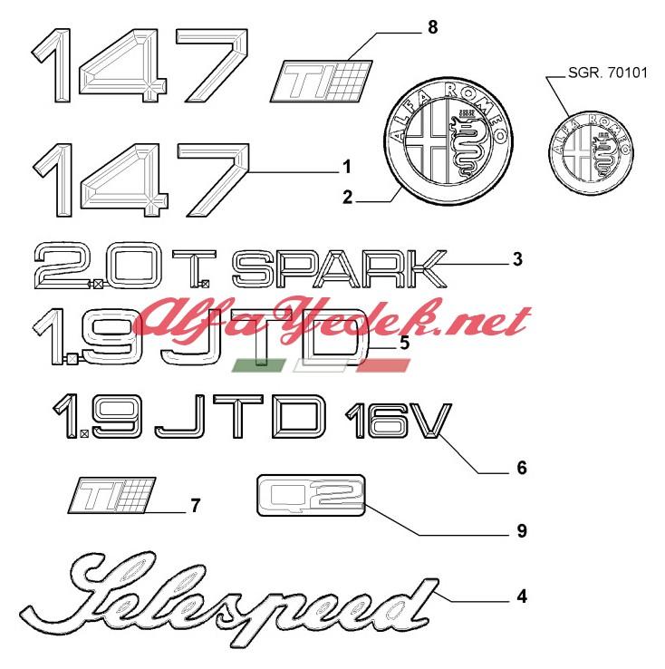 Alfa Romeo 147 Model Yazısı (147)