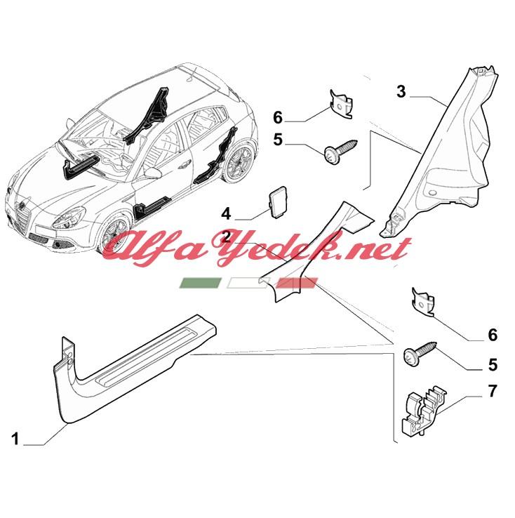 Alfa Romeo Giulietta Kapı Eşikleri Quadrifoglio Verde