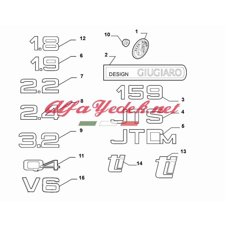 Alfa Romeo 159 Ti Logo