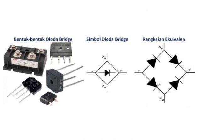 bentuk dan simbol dioda bridge