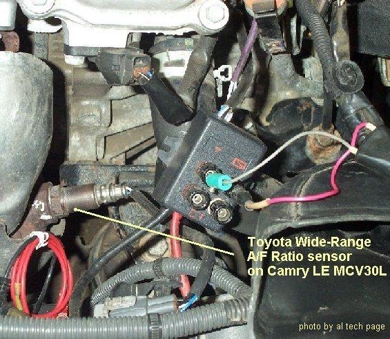 Image Result For P O Sensor Heater Circuit Malfunction Bank Sensor