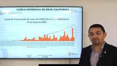 Más de 2 mil 800 contagios de coronavirus en Baja California