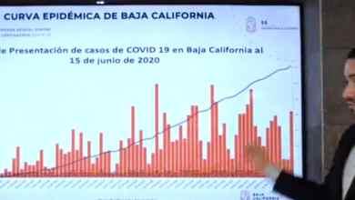 baja-california-supera-los-7-mil-contagios-de-covid-19