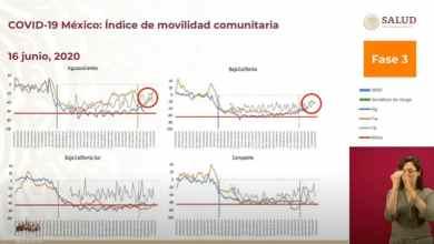 Photo of Baja California incrementa movilidad: SSa