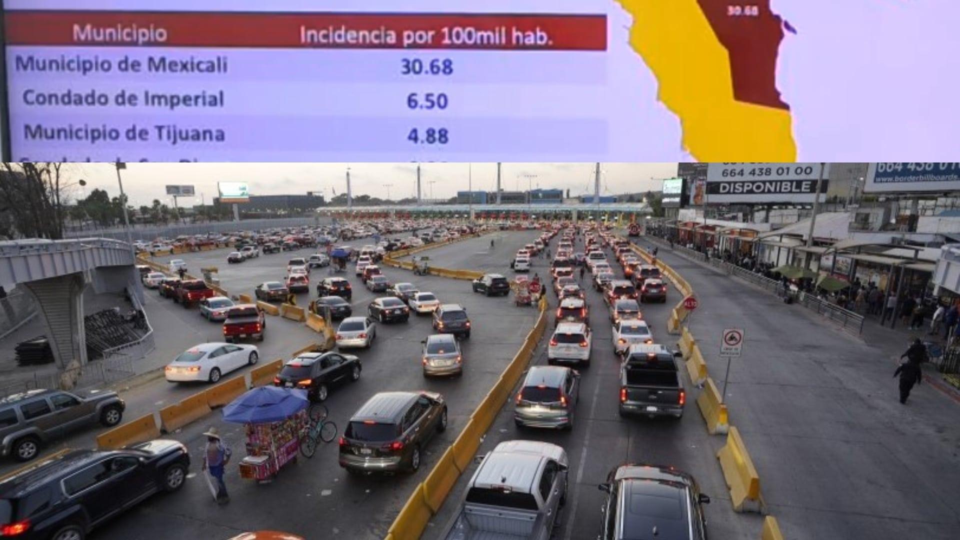 alta-incidencia-de-contagios-en-mexicali-no-permite-abrir-la-frontera