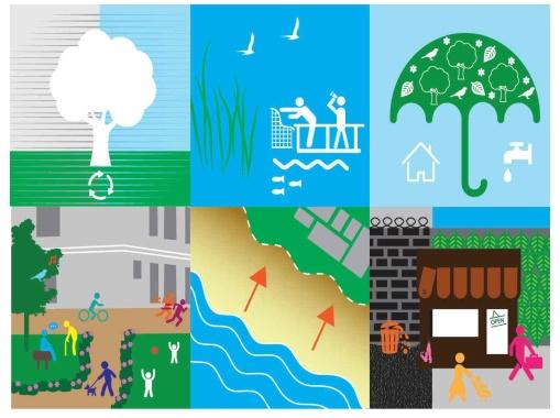 La ciudad de la sustentabilidad al ocio