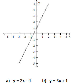 Math 1033 review questions for the final exam :: Algebra