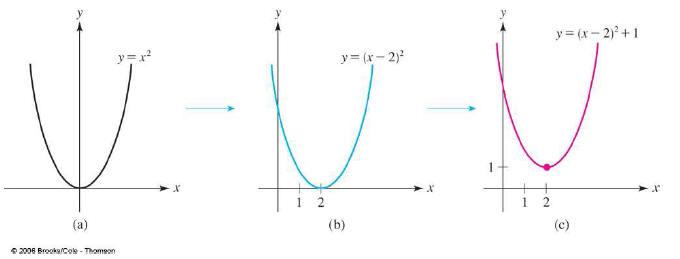 Math 118 lecture :: Algebra Helper