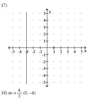 College algebra study guide test 2 :: Algebra Helper