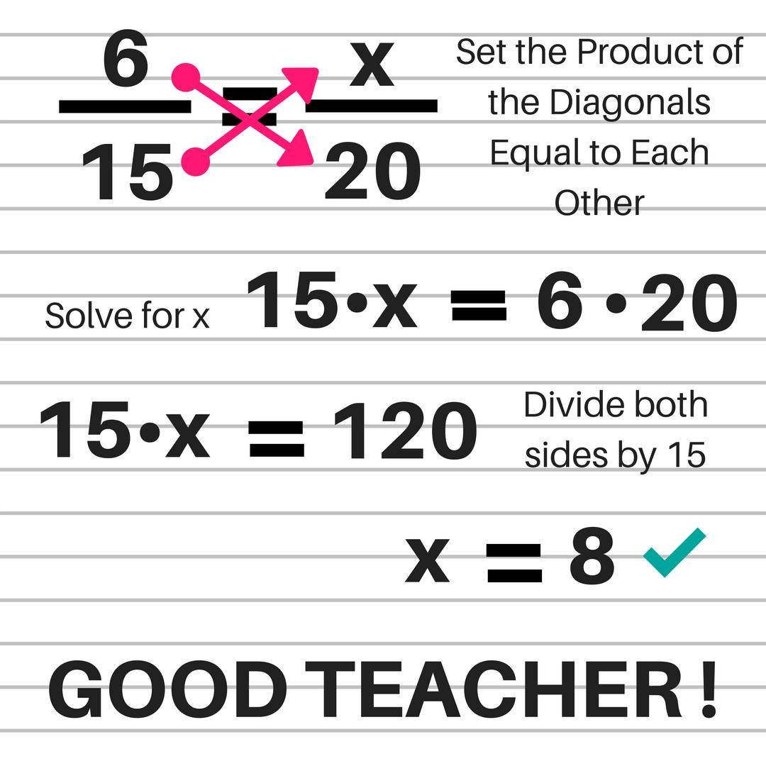 Solving Proportions - Bad Teacher! ⋆ Algebra 1 Coach [ 1080 x 1080 Pixel ]