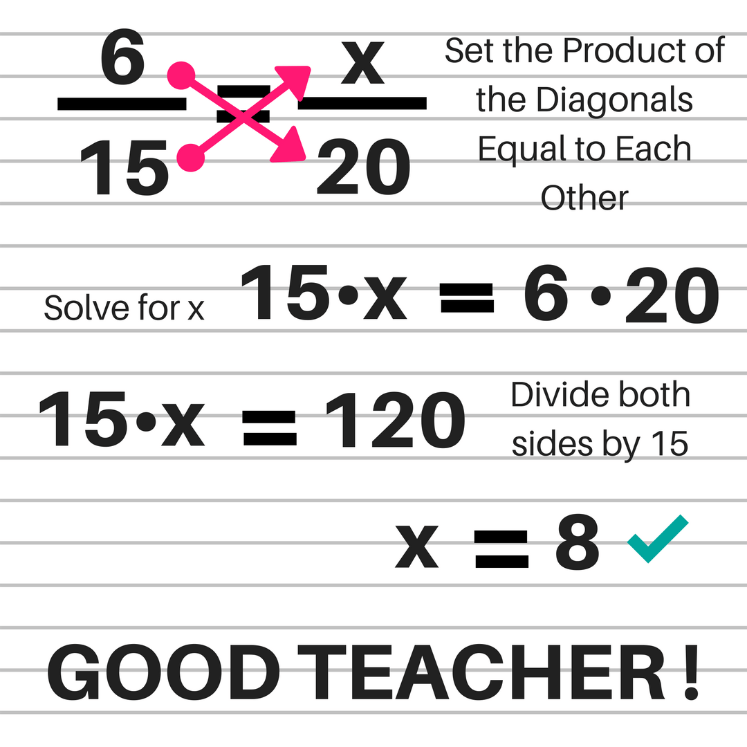 small resolution of Solving Proportions - Bad Teacher! ⋆ Algebra 1 Coach