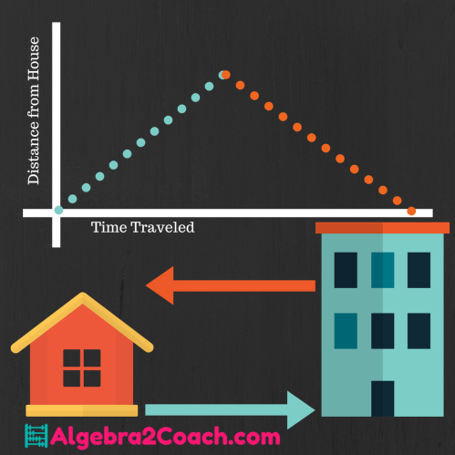 small resolution of Absolute Value Functions and Graphs - Real World Applications ⋆  Algebra2Coach.com