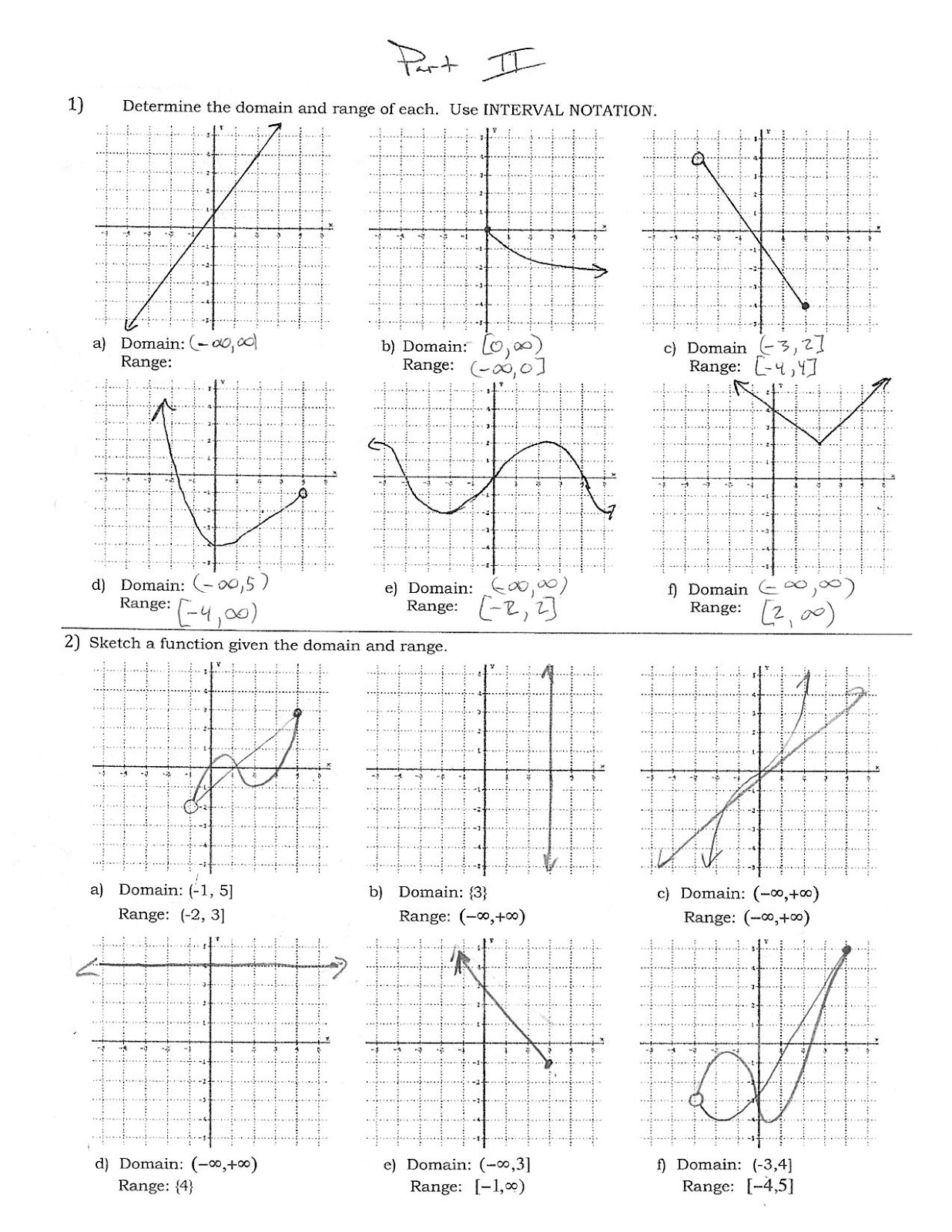 Domain And Range Worksheet 2 Answer Key Algebra 2