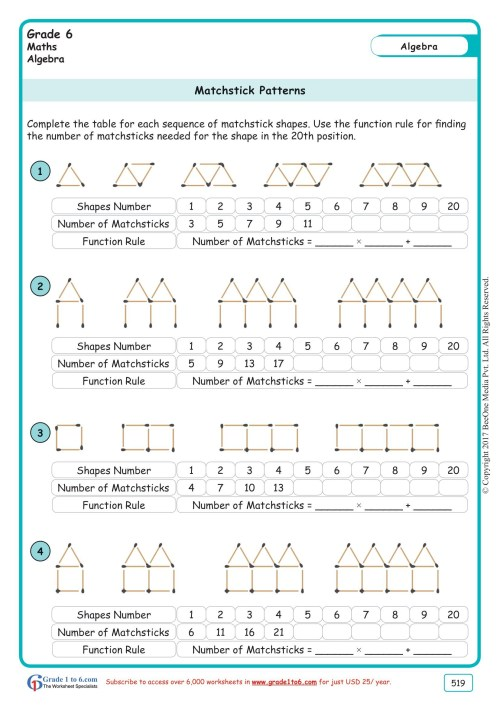 small resolution of 6th Algebra Worksheets   Printable Worksheets and Activities for Teachers