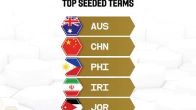 Photo of منتخب السلة في المستوى الأول بتصفيات كأس آسيا 2021