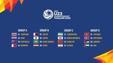 Photo of مجموعة متوازنة للمنتخب الوطني تحت 23 عاما في كأس آسيا