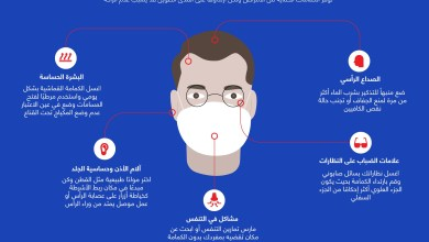 Photo of 5 حلول لجعل ارتداء الكمامات أكثر راحة