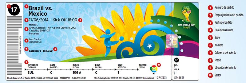 entradas para el mundial de fútbol de Brasil 2014
