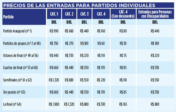 Precios de las entradas para los partidos del Mundial de fútbol de Brasil 2014 ¿Dónde se pueden comprar?