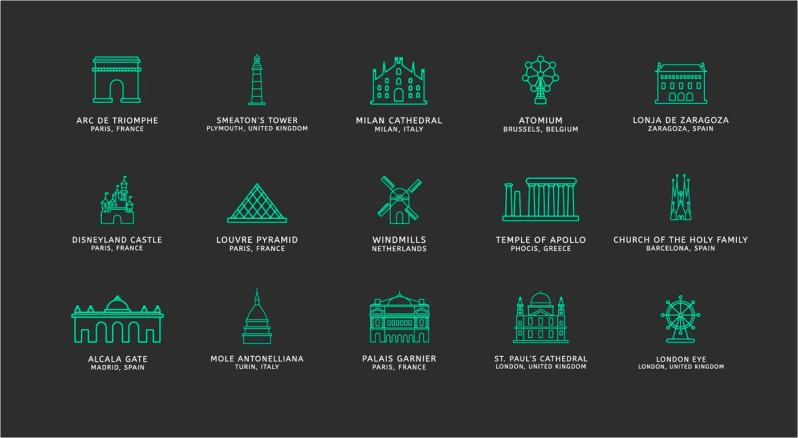 Iconos turísticos para tu web totalmente gratis