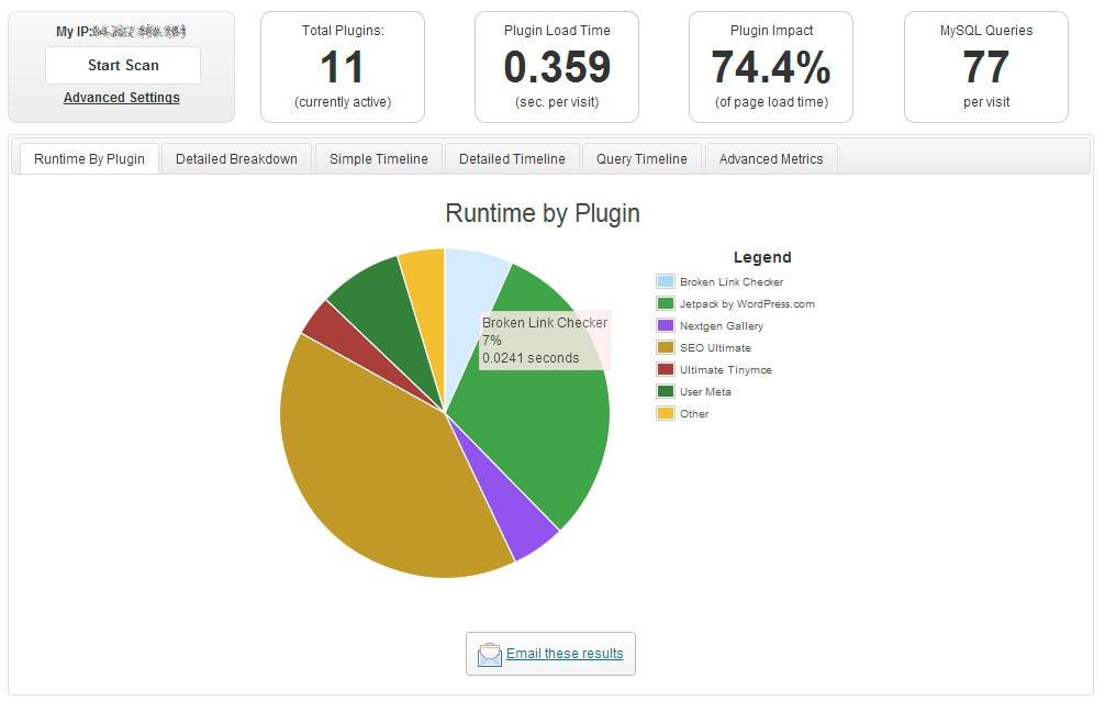 P3 Profiler WordPress