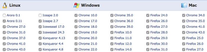 Cómo comprobar como se ve una página web en distintos navegadores