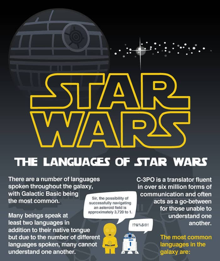 La guía definitiva para saber cuales son todos los idiomas de Star Wars