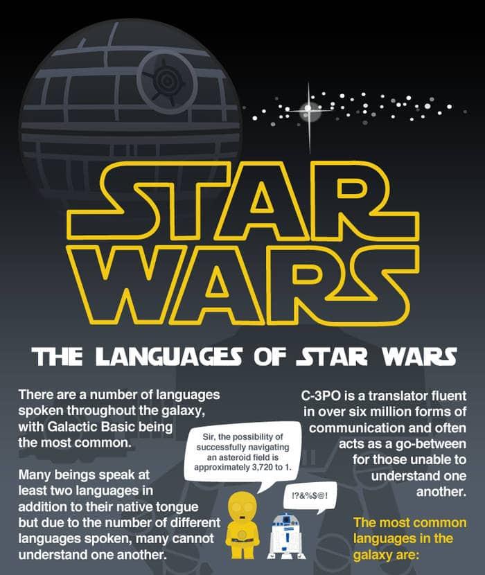 idiomas star wars