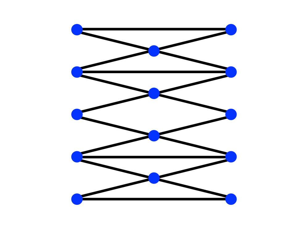 Algorithm Repository