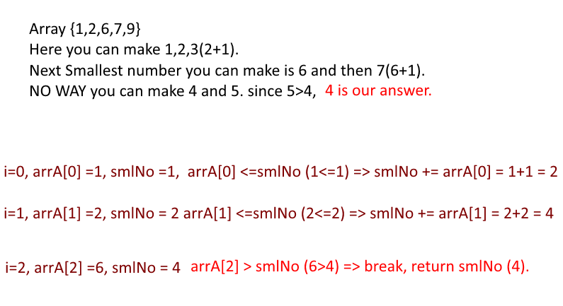 Given a sorted array, find the smallest integer which cannot