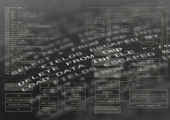 What Lessons Human Can Learn from Machine Learning Marketing Algorithms