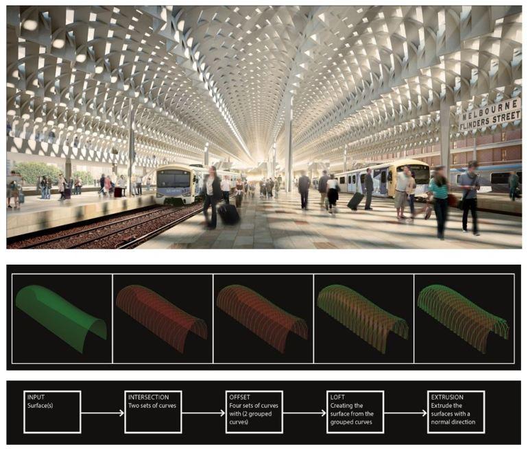 Flinders station- Computational Design - Suleiman Alhadidi