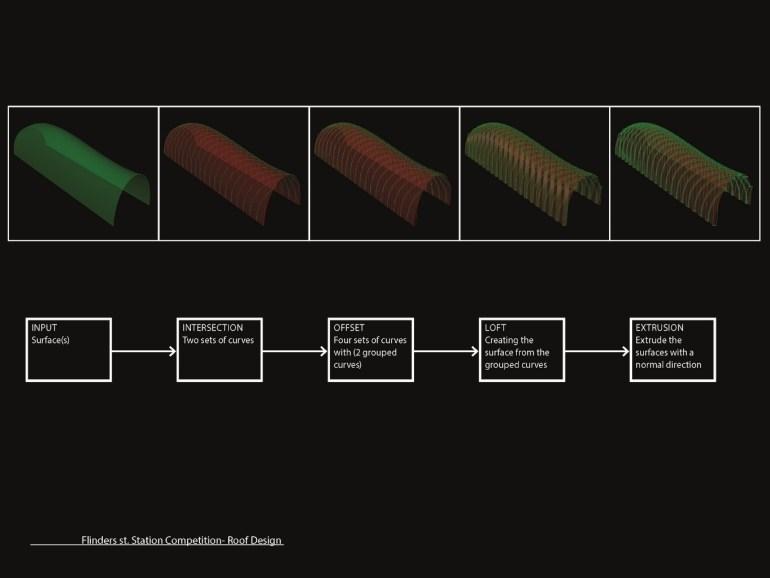 Computational DESIGN - Suleiman Alhadidi