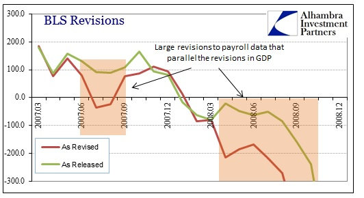 ABOOK July 2013 JOLTS BLS Revisions